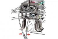 Sistemul hidraulic al echipei Mercedes – Fric