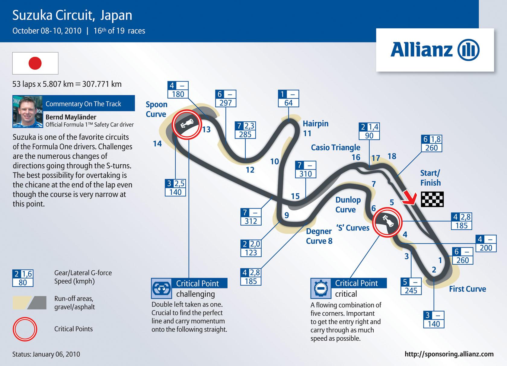 Ce ar putea fi în Japonia 2014?