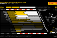 China 2015 – notele piloţilor şi lupta dintre coechipieri