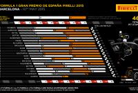 Spania 2015 – notele piloţilor şi lupta dintre coechipieri
