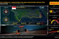 La ce să ne aşteptăm la Singapore în 2015?
