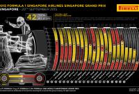 Singapore 2015 – notele piloţilor şi lupta dintre coechipieri
