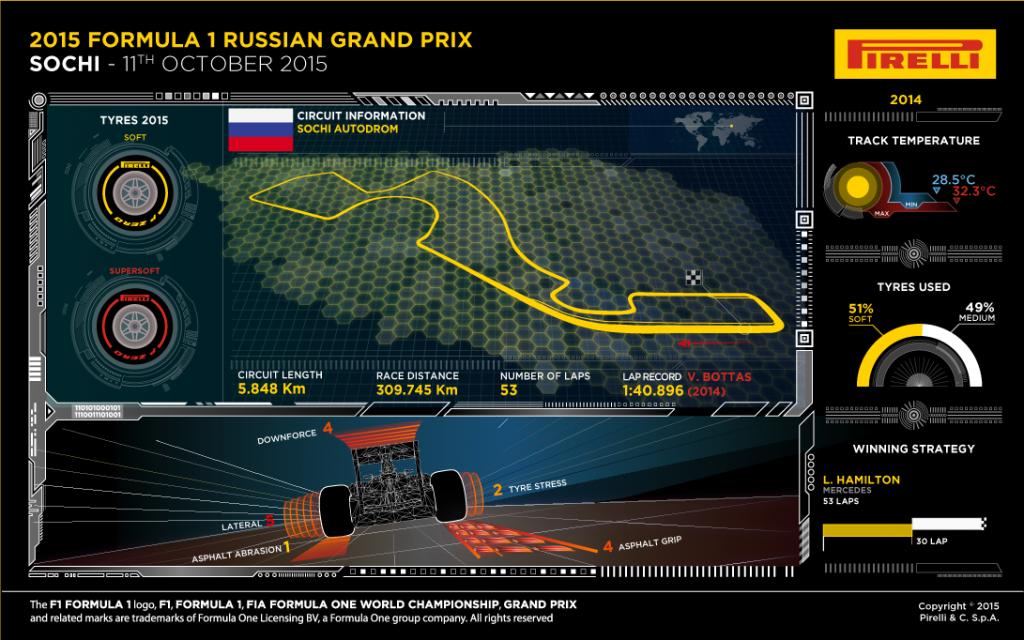 La ce să ne aşteptăm în Rusia în 2015?