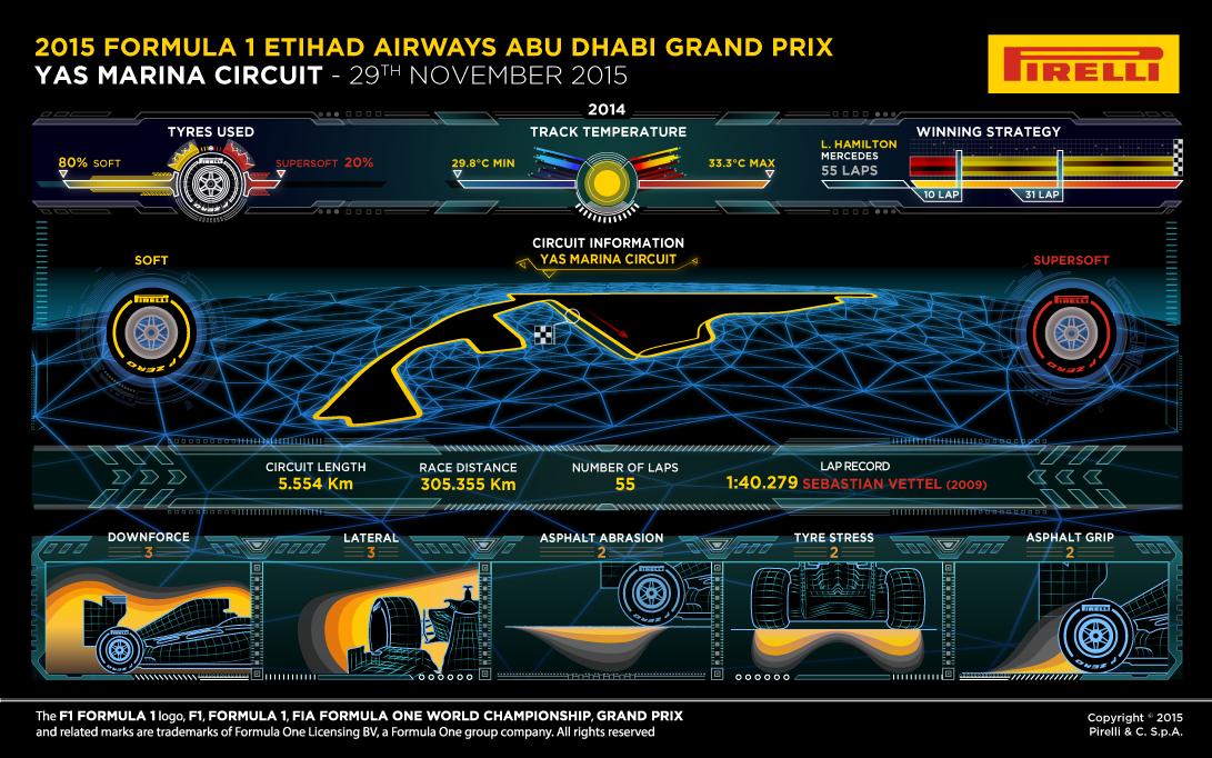 La ce să ne așteptăm în Abu Dhabi?