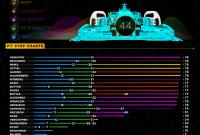 Monaco 2016 – Evaluarea piloţilor şi a cursei