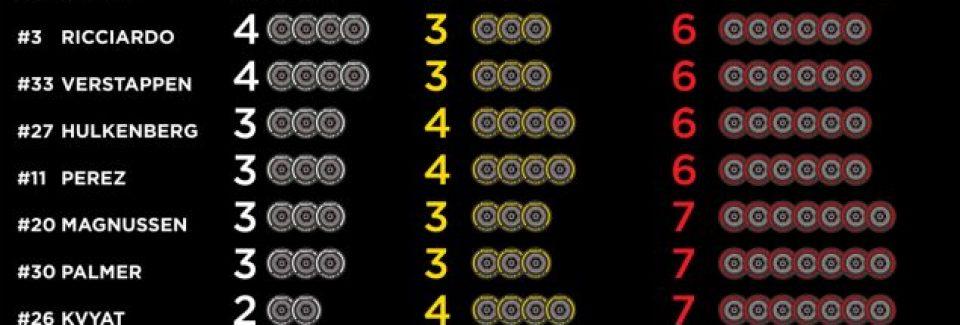 Selecţile pneurilor pentru cursa de la Spa-Franchorchamps, Belgia