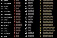 Selecţia pneurilor pentru cursa din Malaezia