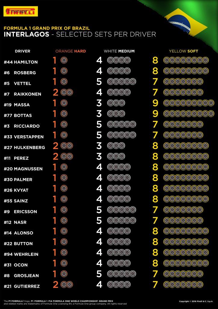 20-brazil-selected-sets-per-driver-4k_6