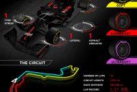 Avancronica cursei din Monaco 2017